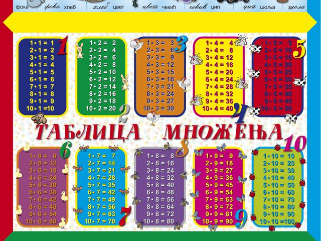 Tablica Mnozenja Od 1 Do 10